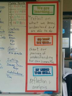 G4 Learning Intentions