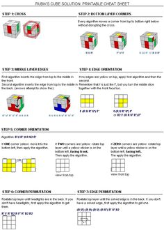 """""""Solve a Rubik's Cube with the Layer Method"""" plus 49 more ..."""