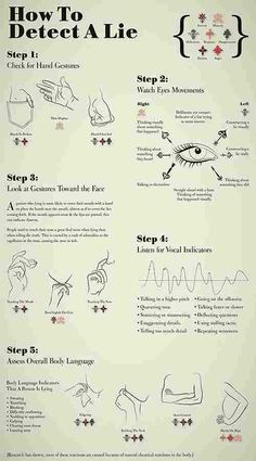 Psychology infographic & Advice How To Detect A Lie Infographic by Lisa Woomer, via Behance. Image Description How To Detect A Lie Infographic by Lisa Woomer, via Simple Life Hacks, Useful Life Hacks, Survival Tips, Survival Skills, Survival Quotes, Survival Food, Survival Videos, Life Skills, Life Lessons