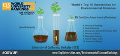 Take a look at the world's top universities for environmental sciences. See the full QS World University Rankings by Subject 2014 now: http://www.topuniversities.com/subject-rankings