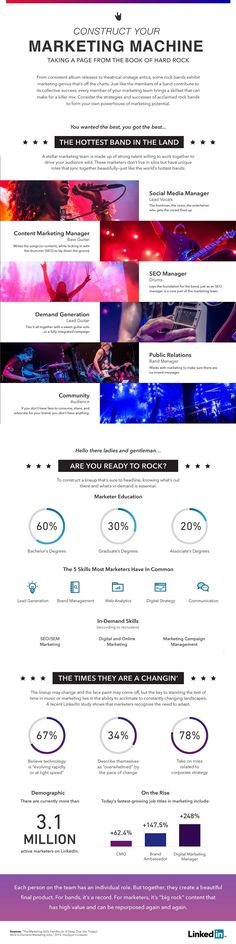 #Marketing #Infographic - Construct Your Marketing Machine - Take a Page From the Book of Hard Rock