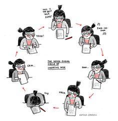 """""""O ciclo-sem-fim da criatividade."""" - Gemma Correll"""