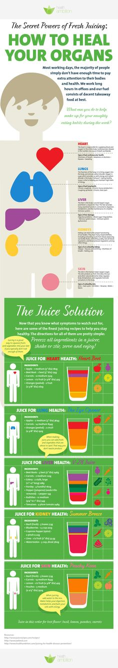 How to Heal Your Organs with the Secret Powers of Fruits & Vegetables (Fresh Juice) | David Kovacs for Elephant Journal | I don't advocate #juicing. This infographic offers up the fruits and veggies that can, indeed, support the health of your various organs. My suggestion: Make a great green salad (leave the peel on cucumbers, if you use them), and eat a big bowl of it, every day, along with a variety of fruit. Peace. ~Ellen