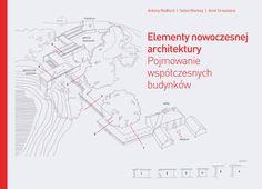 Elementy nowoczesnej architektury. Pojmowanie współczesnych budynków - Antony Radford, Selen Morkoc, Amit Srivastava | Książka | merlin.pl