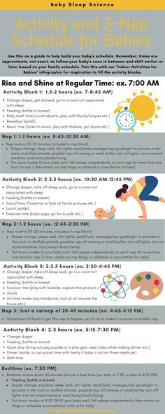 We created this infographic to give you a bit of structure in figuring out how to put together a three-nap schedule for your baby. 6 Month Old Schedule, Baby Sleep Schedule, Baby Food Schedule, Baby Feeding Schedule, Family Schedule, 3 Month Old Routine, Baby Sleep Routine, 9 Month Old Baby Activities, 9 Month Old Baby Food