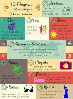 10 Razones para Viajar - Tendencias Turismo - Infografía http://www.worldperfectholidays.com #alquilervacacional