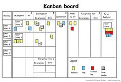 #agile #scrum #kanban See more on Agile here: www.amazon.com/Business-Decision-Practical-Making-Leadership-ebook/dp/B00L3MOBH2