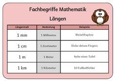 83 best mathe grundschule images on Pinterest | Math worksheets ...