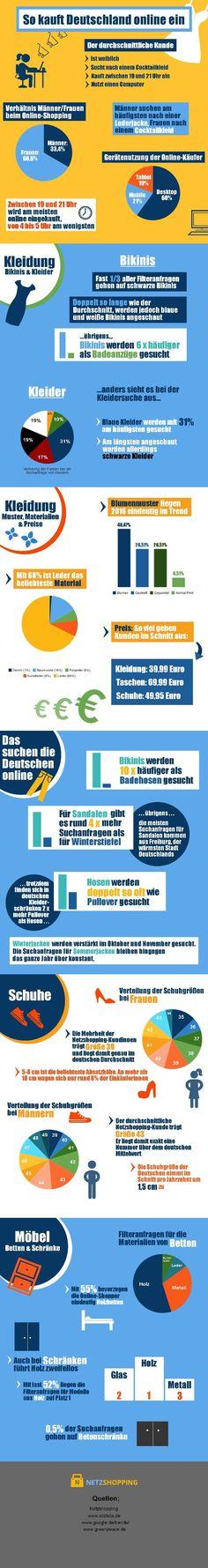 Online-Shopping: Zahlen und Fakten zum Konsumverhalten in Deutschland