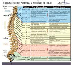 """""""Quiropraxia é uma profissão da saúde que lida com o diagnostico, tratamento e a prevenção das desordens do sistema neuro-músculo-esquelético e dos efeitos destas desordens na saúde em geral."""" - Organização Mundial de Saúde -"""