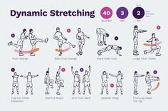 Difference Between Dynamic and Static Stretching – Treinio Dynamic Stretching Exercises, Static Stretching, Warm Up Stretches, Morning Stretches, Workout Warm Up, Boxing Workout, Boxing Fitness, Fit Board Workouts, Fun Workouts