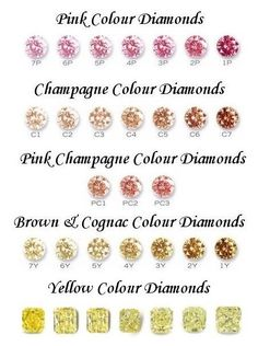 Colored diamonds chart