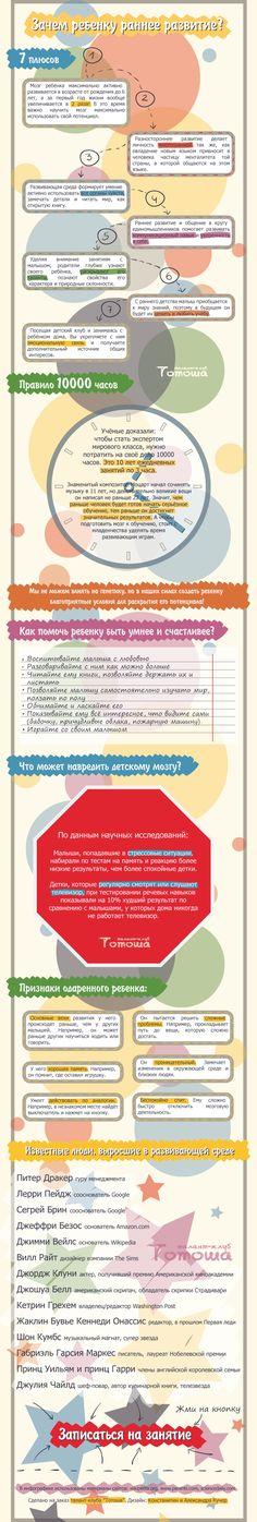 Инфографика про раннее развитие ребёнка