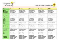Is Your Body Acidic Or Alkaline Take This Quiz FOOD MATTERS - Lesson plan for toddlers template