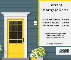 See today's mortgage rates from lenders in your area. Get the best mortgage rates by comparing mortgage rates for 30 year fixed, 15 year fixed & ARM mortgages. Best Mortgage Rates Today, Current Mortgage Rates, Best Mortgage Lenders, Closing Costs, Tax Credits, Credit Score, 15 Years, 15 Anos