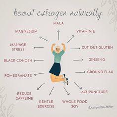 Endometriosis, Pcos, Magnesium Vitamin, Low Estrogen, English Writing Skills, Anxiety Tips, Health And Wellness, Mental Health, Menstrual Cycle