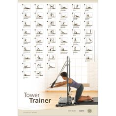 Wall Chart - Tower Trainer