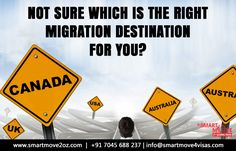 Not to be confused with Emigration or Migration. We guide you better. Confused, Flag, Canada, Science, Flags