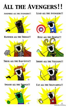 All the Avengers