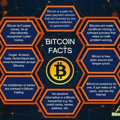 bitcoin builder)