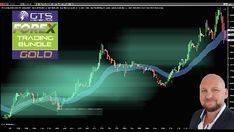 Forex Trading Education, Forex Trading Software, Forex Trading Strategies, Day Trader, Investing, Tools, Twitter, Instruments