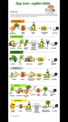 Przepisy na potrawy Wall Art chanel wall art I Love Food, Good Food, Vegetarian Recepies, Cooking Recipes, Healthy Recipes, Food Design, Food Hacks, Food Inspiration, The Best