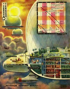 """The Flying City of Venus, by S. Zhitomorsky, from the Soviet magazine """"Technika Molodezhi"""" (Youth Technics), 1971/9"""