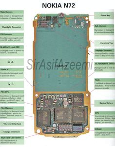 Mobile Phone PCB Diagram with Parts | Electronics Technician in 2019 | Pinterest | Mobile phone