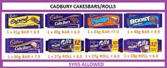 Cadbury cake bars syn values slimming world