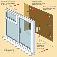 If you are fitting a new windowsill, this needs to be fixed to the bottom of the frame prior to installing the window. Description from lets-do-diy.com. I searched for this on bing.com/images