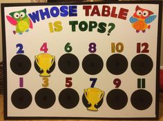 We use this tool at lunch to monitor behaviors at the lunch tables.  I made this on a large piece of foam board.  The trophies and large black circles have small pieces of black velcro on them.  I used black duct tape to help reinforce the edges.