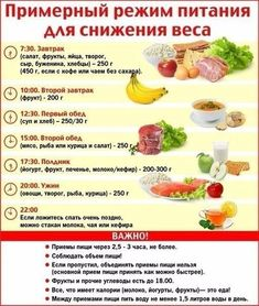 Menu for fast weight loss - - Меню для быстрого похудения Nutrition for weight loss. Diet for a week. This is the only way to lose weight quickly and correctly. Healthy Fruits, Healthy Recipes, Healthy Eating, Healthy Food, Healthy Nutrition, Fast Weight Loss, Lose Weight, Reduce Weight, Cucumber Benefits