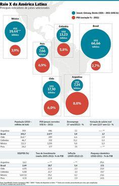 Para economistas, PIB também foi afetado pelo cenário externo   Valor Econômico