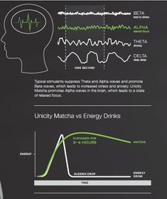 Unicity Matcha, how stay relaxed and focus