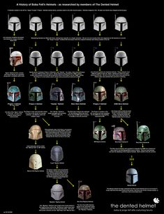 The History of Boba Fett's Helmets Infographic