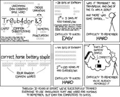 Choose Privacy Week 2015: Strong passphrases for securit y(comic by XKCD)