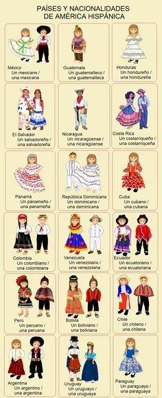 nationalities and clothing Elementary Spanish, Spanish Grammar, Spanish Culture, Spanish Vocabulary, Spanish English, Spanish Words, Spanish Language Learning, Spanish Teacher, Spanish Classroom