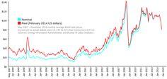 Share average buying prices - june 2015  | Gasoline: National Average = $3.80/gal.
