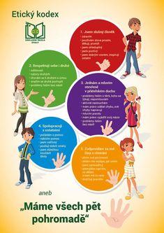 Class Rules, Classroom Posters, School Psychology, Art Therapy, Pre School, School Projects, Preschool Activities, Kids And Parenting, Kindergarten