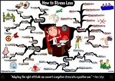 Als je hier geen stress van krijgt ;-)