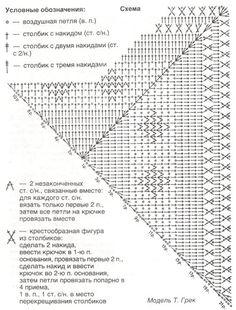 шали | Записи в рубрике шали | Дневник lorik50 : LiveInternet - Российский Сервис Онлайн-Дневников