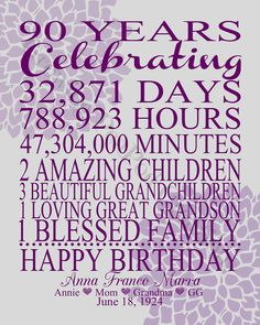 90th Birthday Print Cards 90 Party Ideas Decorations