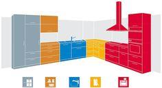 New kitchen organization layout best 46 Ideas Kitchen Sets, Kitchen Pantry, Kitchen And Bath, New Kitchen, Space Kitchen, Organized Kitchen, Kitchen Small, Kitchen Decor, Best Kitchen Layout