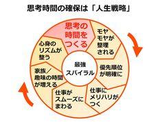 「夜2時間」の余裕を生む、「朝30分」の工夫とは(画像ページ ph03.jpg):日経ウーマンオンライン