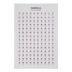 Hangul Alphabet for beginners Poster Learning Korean For Beginners, Korean Words Learning, Korean Language Learning, Spanish Language, Italian Language, German Language, Japanese Language, French Language, Korean Alphabet Letters