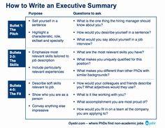 executive summary resume summary for resumeeasy write summary in resume example for student . Executive Summary Example, Executive Summary Template, Summary Writing, Resume Summary, Job Resume, Sample Resume, Resume Adjectives, Resume References