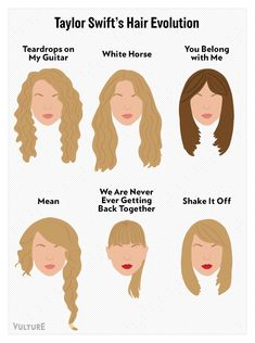 Taylor Swift's hair evolution