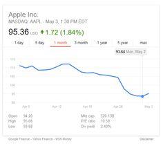 Tras experimentar la primera bajada de ventas anuales en años, Apple ve como uno de sus principales accionistas, el mil millonario Carl Icahn, pierde la confianza en el futuro de su negocio...  http://iphonedigital.es/uno-de-los-principales-accionistas-de-apple-abandona-la-compania/ #iphone6 #apple