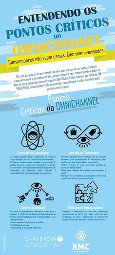 Entendendo os pontos críticos do omnichannel