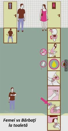 Funny pictures about Bathroom Instructions. Oh, and cool pics about Bathroom Instructions. Also, Bathroom Instructions.